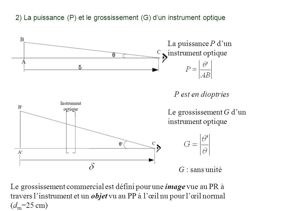 La puissance P dun instrument optique P est en dioptries Le grossissement G dun instrument optique G : sans unité Le grossissement commercial est défi