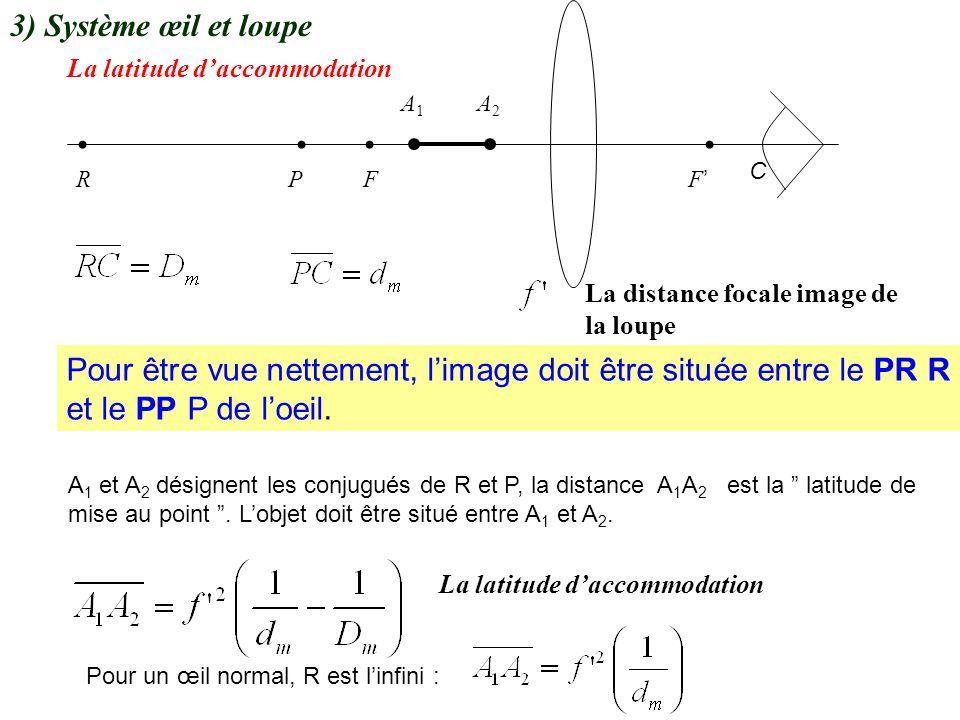 Si lœil est en F : a = 0 Puissance intrinsèque grossissement Grossissement commercial d = 25 cm = 25 10 -2 m La puissance et le grossissement de La loupe tg( = AB/d = puisque est petit)