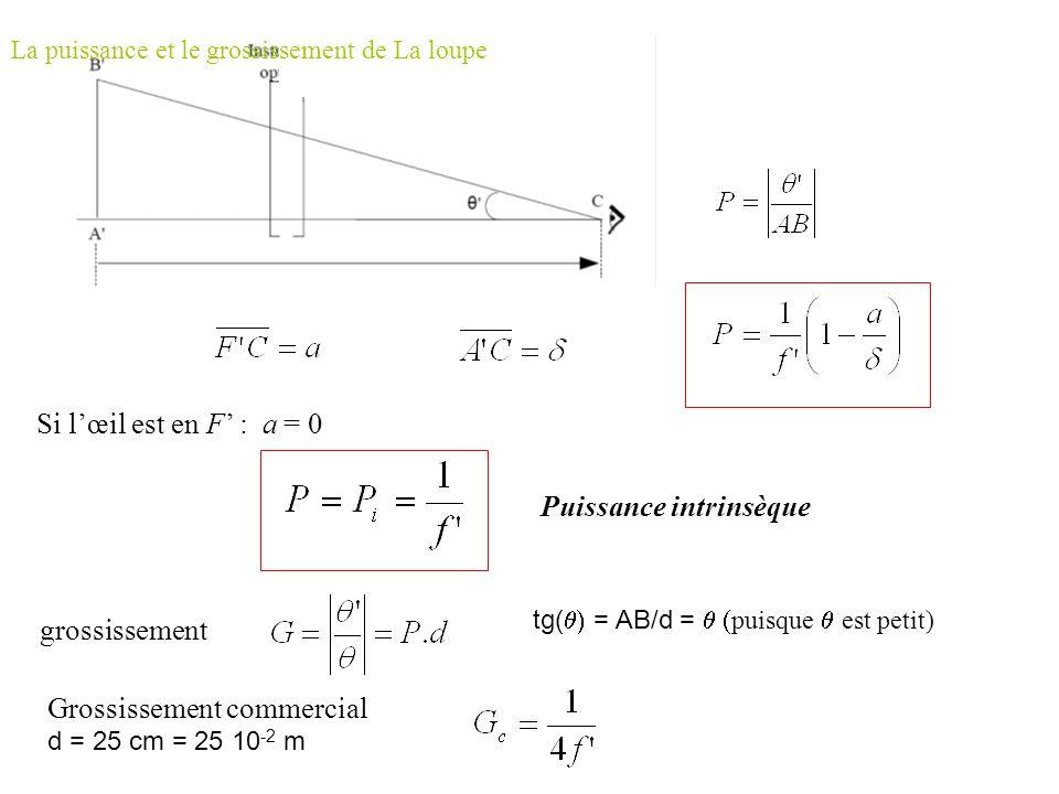 Si lœil est en F : a = 0 Puissance intrinsèque grossissement Grossissement commercial d = 25 cm = 25 10 -2 m La puissance et le grossissement de La lo