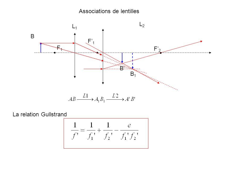 Chercher la position de F? F1F1 F2F2 F2F2 L1L1 L2L2 F1F1 F1F1 F2F2 L1L1 L2L2 F2F2 F F
