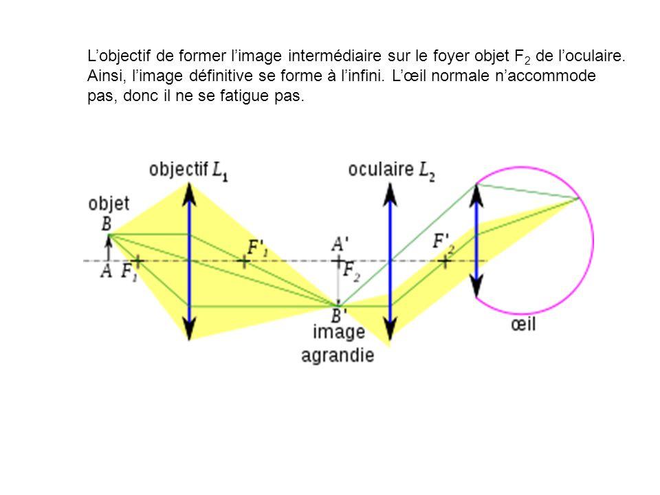 Lobjectif de former limage intermédiaire sur le foyer objet F 2 de loculaire. Ainsi, limage définitive se forme à linfini. Lœil normale naccommode pas