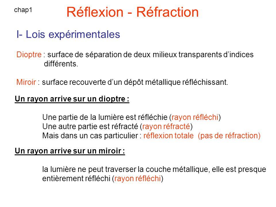 Réflexion - Réfraction I- Lois expérimentales Dioptre : surface de séparation de deux milieux transparents dindices différents. Miroir : surface recou