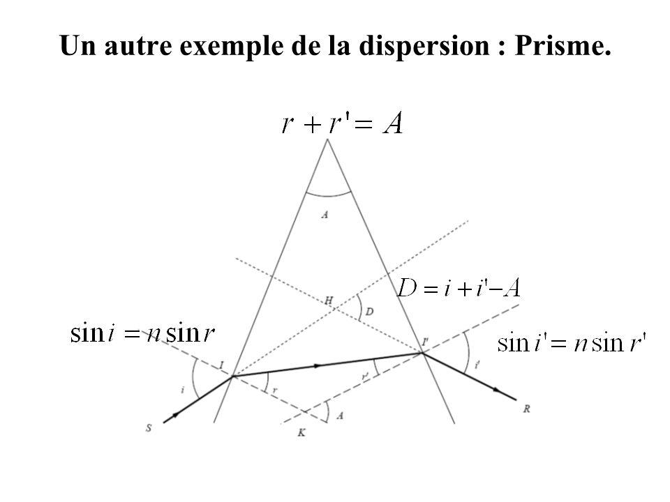 Un autre exemple de la dispersion : Prisme.