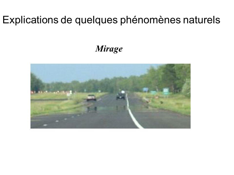 Mirage Explications de quelques phénomènes naturels