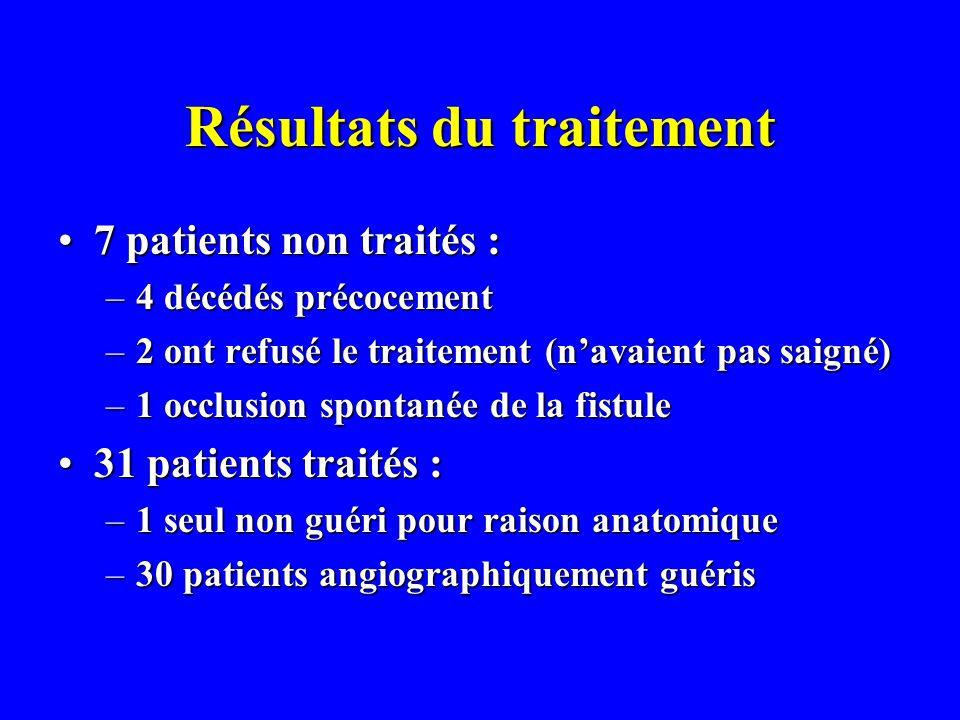 Résultats du traitement 7 patients non traités :7 patients non traités : –4 décédés précocement –2 ont refusé le traitement (navaient pas saigné) –1 o
