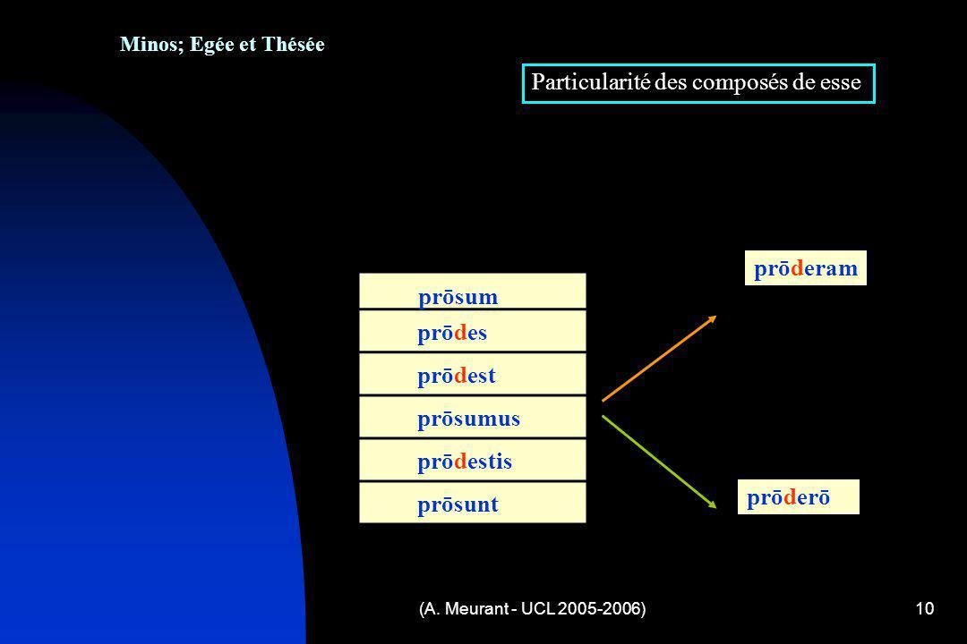 (A. Meurant - UCL 2005-2006)10 Minos; Egée et Thésée Particularité des composés de esse prōsum prōdes prōdest prōsumus prōdestis prōsunt prōderam prōd
