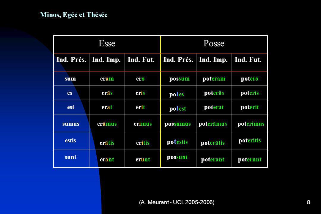 (A. Meurant - UCL 2005-2006)8 Minos, Egée et Thésée EssePosse Ind.