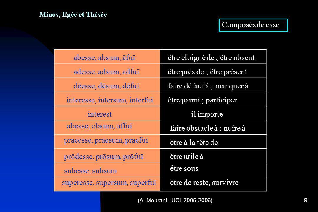 (A. Meurant - UCL 2005-2006)9 Minos; Egée et Thésée Composés de esse abesse, absum, āfuīêtre éloigné de ; être absent adesse, adsum, adfuīêtre près de