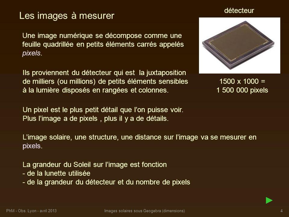 PhM - Obs. Lyon - avril 2013Images solaires sous Geogebra (dimensions)4 La grandeur du Soleil sur limage est fonction - de la lunette utilisée - de la