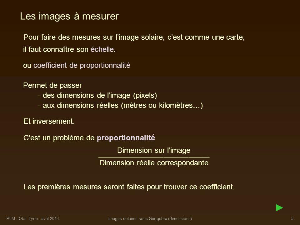 PhM - Obs. Lyon - avril 2013Images solaires sous Geogebra (dimensions)5 Les images à mesurer Pour faire des mesures sur limage solaire, cest comme une