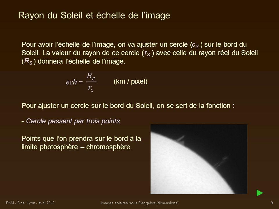 PhM - Obs. Lyon - avril 2013Images solaires sous Geogebra (dimensions)9 Rayon du Soleil et échelle de limage Pour avoir léchelle de limage, on va ajus