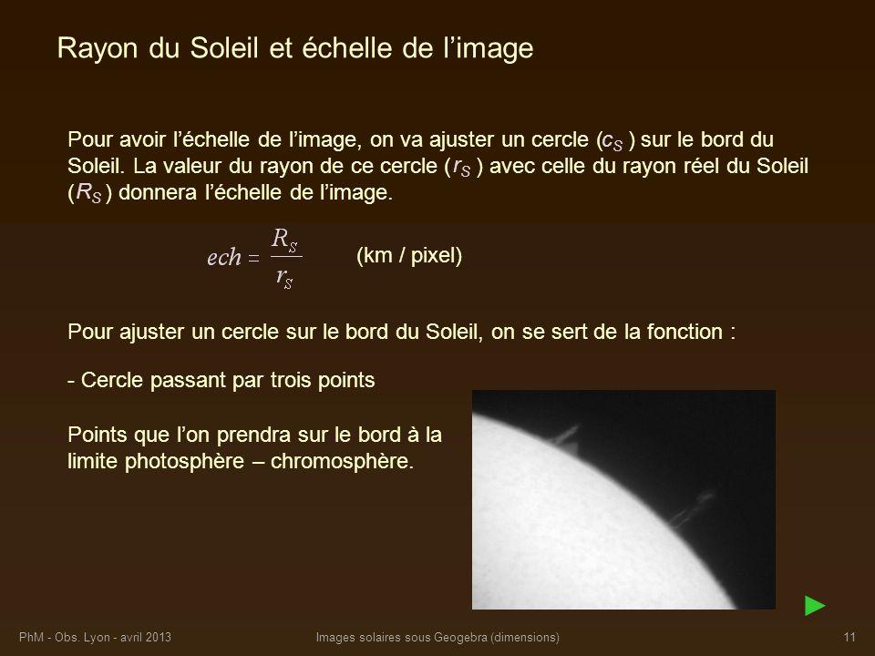 PhM - Obs. Lyon - avril 2013Images solaires sous Geogebra (dimensions)11 Rayon du Soleil et échelle de limage Pour avoir léchelle de limage, on va aju