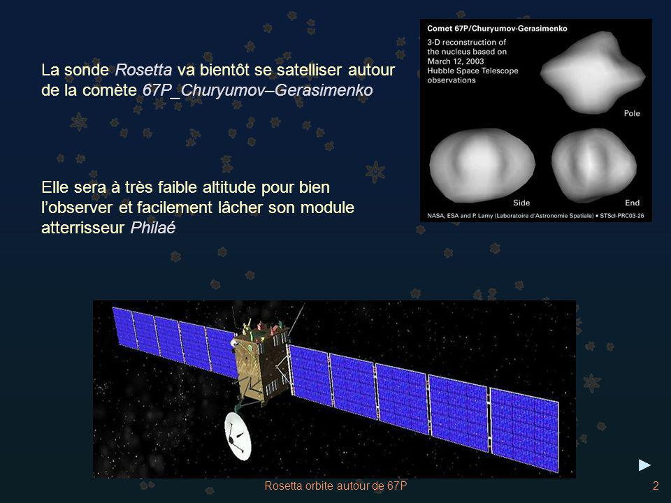 Rosetta orbite autour de 67P2 Elle sera à très faible altitude pour bien lobserver et facilement lâcher son module atterrisseur Philaé La sonde Rosett