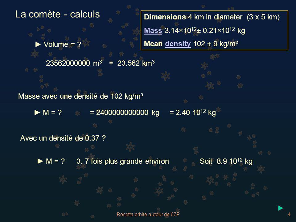 Rosetta orbite autour de 67P5 La comète Gravité à la surface Quelle est la gravité à la surface de la sonde, au plus près du centre .