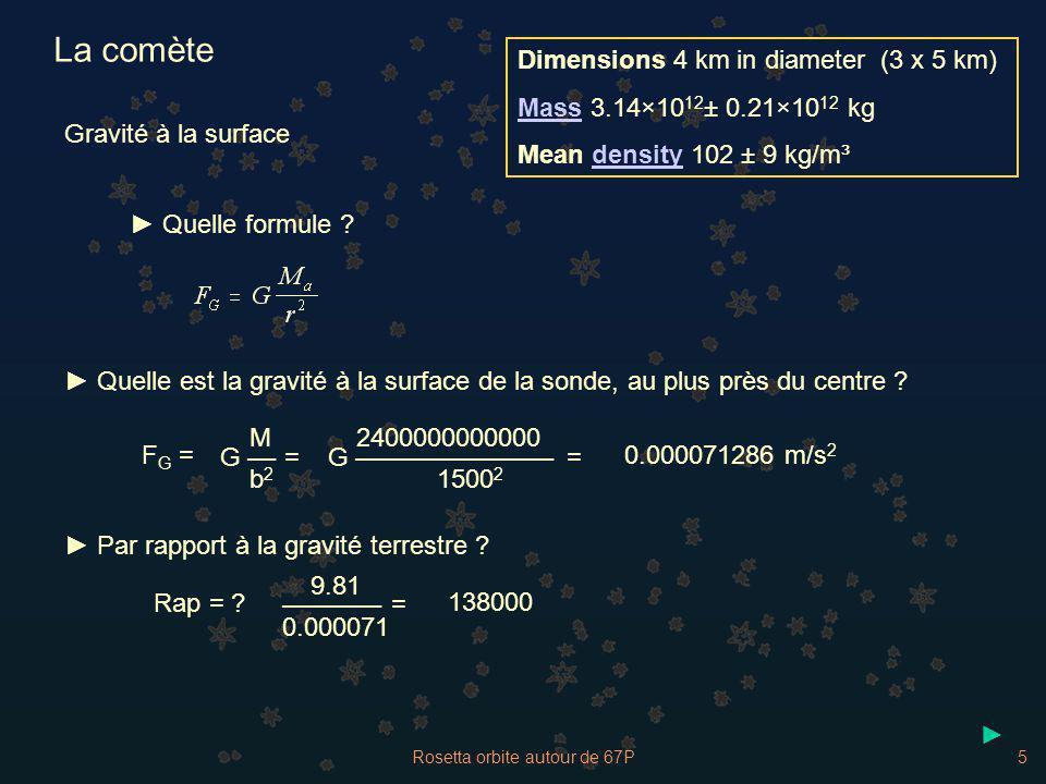 Rosetta orbite autour de 67P5 La comète Gravité à la surface Quelle est la gravité à la surface de la sonde, au plus près du centre ? Dimensions 4 km