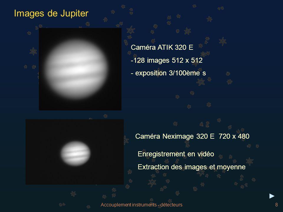 Accouplement instruments - détecteurs9 Jupiter Spectrographe Lhires III – réseau 300 tr/mm Télescope de 1m – 60 s On remarque : lassombrissement au bord Le manque de netteté sur les bords Finesse des raies Position approximative fente Palmer : 3.65
