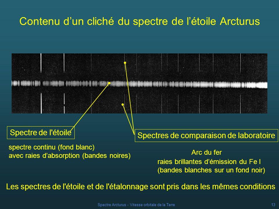 Spectre Arcturus - Vitesse orbitale de la Terre12 Les clichés obtenus Spectre a) - 19 juillet 1959 Spectre b) - 30 janvier 1960