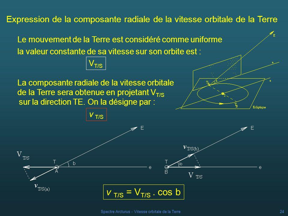 Spectre Arcturus - Vitesse orbitale de la Terre23 Vitesse orbitale de la Terre et Vitesse propre de létoile Létoile Arcturus nest pas située dans le plan de lécliptique b = 30,8° La vitesse radiale de la Terre, par rapport à létoile, nest pas égale à sa vitesse sur son orbite, même au moment dune quadrature