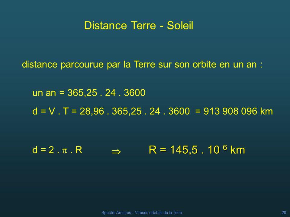 Spectre Arcturus - Vitesse orbitale de la Terre27 en juillet : V (a) = 20,12 km/s V (a) = V */S + v S/T(a) (1) V (a) = V */S - v T/S(a) = V */S - V T/S.