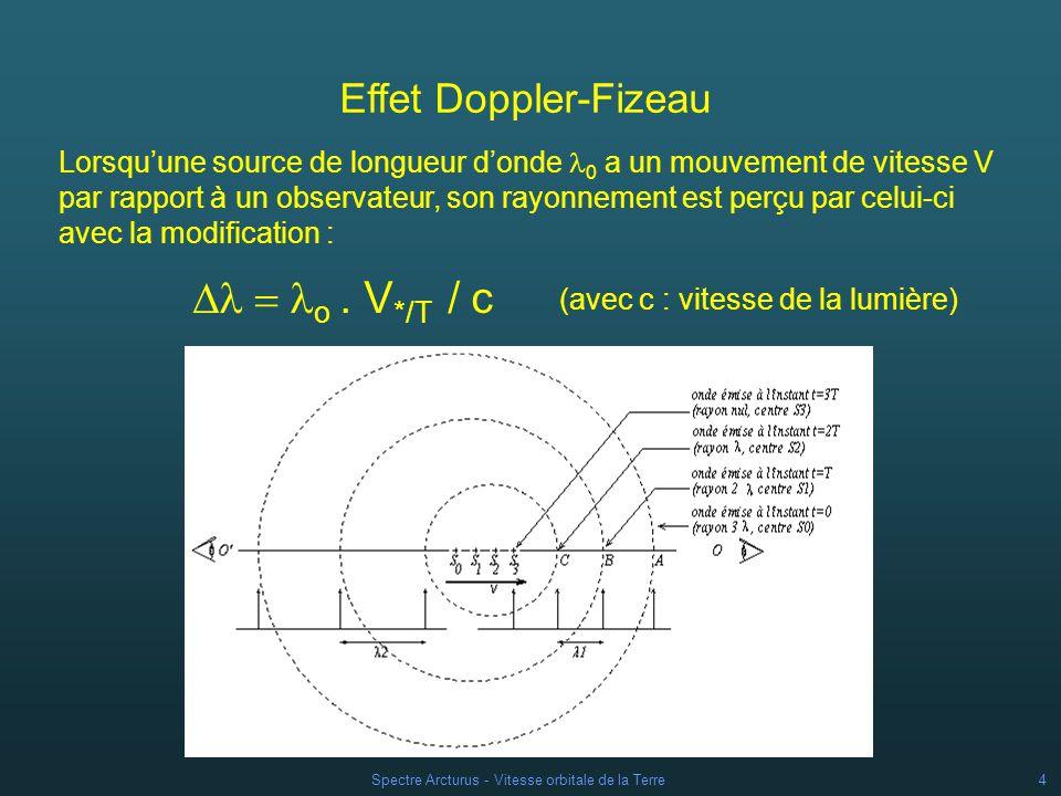 Spectre Arcturus - Vitesse orbitale de la Terre4 Effet Doppler-Fizeau Lorsquune source de longueur donde 0 a un mouvement de vitesse V par rapport à un observateur, son rayonnement est perçu par celui-ci avec la modification : o.