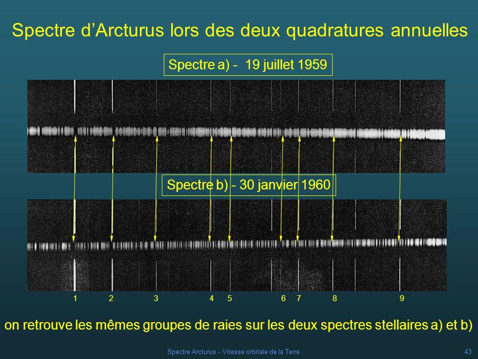 Spectre Arcturus - Vitesse orbitale de la Terre42 Si dans la colonne (E) une différences est très grande par rapport aux autres, il y a lieu daller re