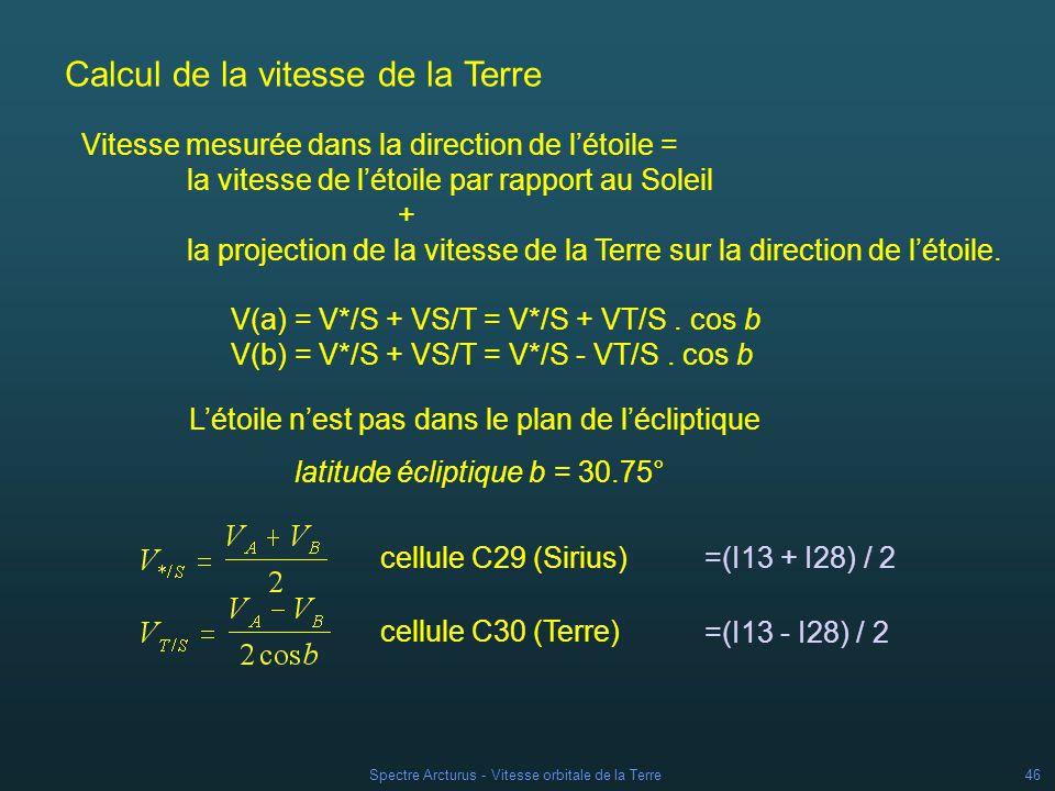 Spectre Arcturus - Vitesse orbitale de la Terre45 4 - Vitesses radiales Calcul des vitesses radiales On va appliquer la formule de Doppler-Fizeau à to