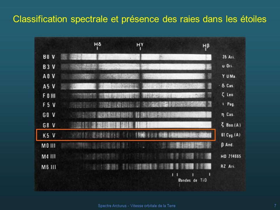 Spectre Arcturus - Vitesse orbitale de la Terre6 Nom mSp * l b Taureau (Aldébaran)1,1 K04 33 04 +16 25 66 41-20 40 $ Orion (Rigel)0,3 B05 12 08 - 08 15 77 00-22 47 Cocher (Capella)0,2 G05 12 59 +45 57 81 09+22 52 ( Orion (Bellatrix)1,7 B05 22 27 +06 18 79 47-23 06 Orion (Bételgeuse)var M05 52 28 +07 24 87 57-23 24 Grand Chien (Sirius)-1,3 A06 42 57 +16 39 100 21-06 25 g Grand Chien1,6 B06 56 40 - 28 54 105 38-24 46 Gémeaux (Castor)1,6 A07 31 25 +32 001 09 33+10 05 Petit Chien (Procyon)0,5 F07 36 41 +05 21 115 06-16 01 $ Gémeaux (Pollux)1,2 K07 42 15 +28 09 112 31+06 41 Lion (Régulus)1,3 B10 05 43 +12 13 149 08+00 28 g Grande Ourse1,7 A12 51 50 +56 14 158 13+54 19 Vierge (I Epi)1,2 B13 22 33 - 10 54 199 28+07 04 0 Grande Ourse1,9 B13 45 34 +49 33 176 14+54 23 Bouvier (Arcturus)0,2 K14 13 23 +19 26 203 32+30 46 Scorpion (Antarès)1,2 M16 26 20 - 26 19 166 30-05 19 8 Scorpion1,7 B17 30 12- 37 03 262 04+20 15 Lyre (Véga)0,1 A18 35 14 +38 44 284 37+61 44 Aigle (Altaïr)0,9 A19 48 21 +08 44 301 04+29 18 Cygne (Déneb)1,3 A20 39 26 +45 06 334 33+59 56 Poisson Austral1,3 A22 54 54 - 29 53 333 28+11 29 Etoiles les plus brillantes visibles de notre latitude Etoile candidate la mieux placée pour faire de bonnes mesures .