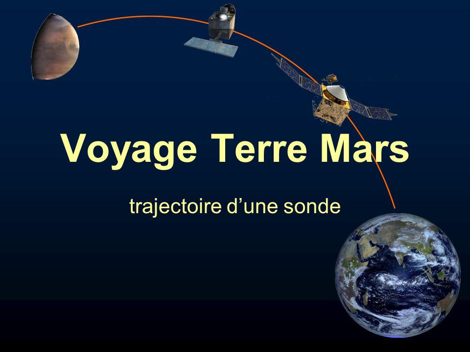 trajectoire dune sonde Voyage Terre Mars