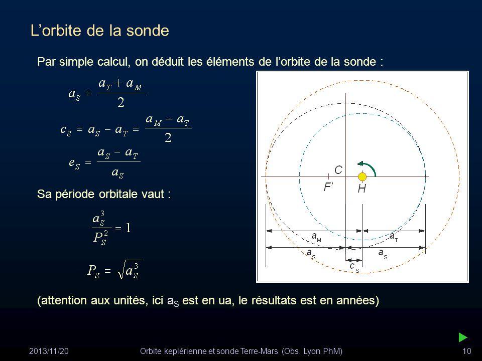 2013/11/20Orbite keplérienne et sonde Terre-Mars (Obs. Lyon PhM)10 Lorbite de la sonde Par simple calcul, on déduit les éléments de lorbite de la sond