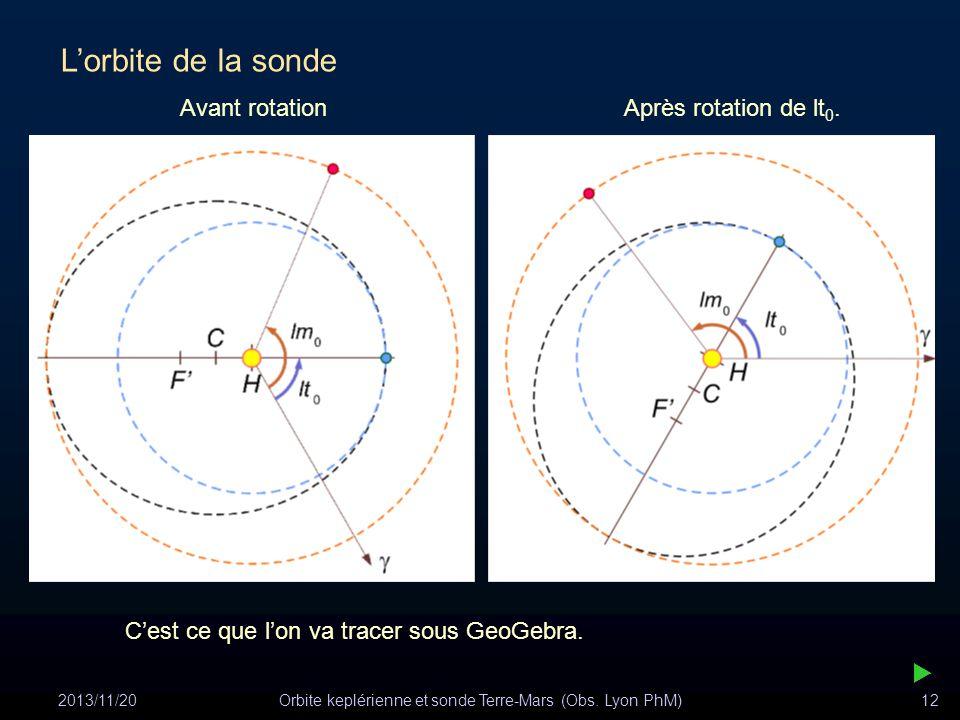 2013/11/20Orbite keplérienne et sonde Terre-Mars (Obs. Lyon PhM)12 Lorbite de la sonde Cest ce que lon va tracer sous GeoGebra. Avant rotation Après r