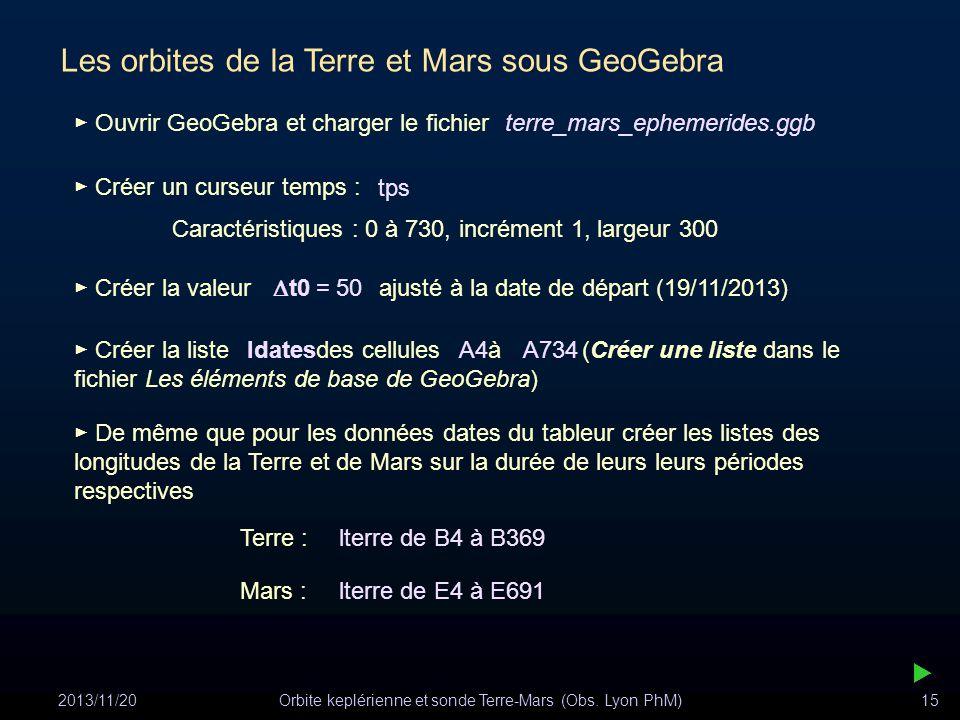 2013/11/20Orbite keplérienne et sonde Terre-Mars (Obs. Lyon PhM)15 Les orbites de la Terre et Mars sous GeoGebra Caractéristiques : 0 à 730, incrément