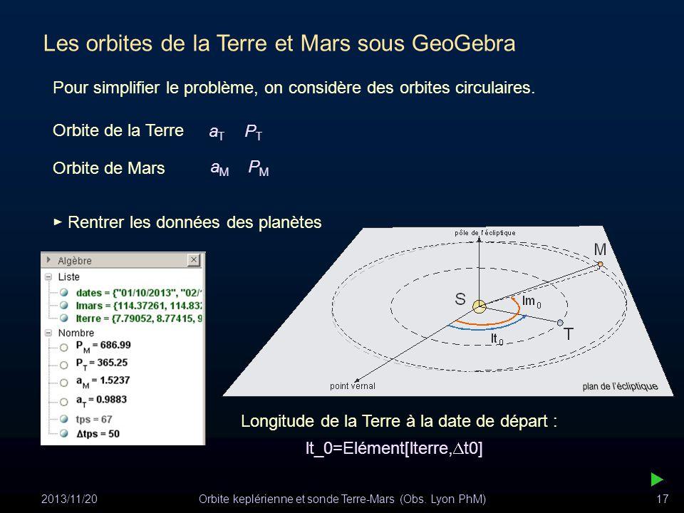 2013/11/20Orbite keplérienne et sonde Terre-Mars (Obs. Lyon PhM)17 Orbite de la Terre a T P T Orbite de Mars a M P M Pour simplifier le problème, on c