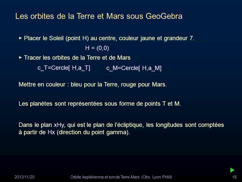 2013/11/20Orbite keplérienne et sonde Terre-Mars (Obs. Lyon PhM)18 Les orbites de la Terre et Mars sous GeoGebra Tracer les orbites de la Terre et de