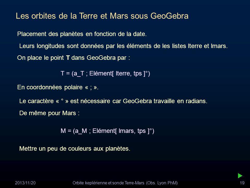 2013/11/20Orbite keplérienne et sonde Terre-Mars (Obs. Lyon PhM)19 Les orbites de la Terre et Mars sous GeoGebra Mettre un peu de couleurs aux planète