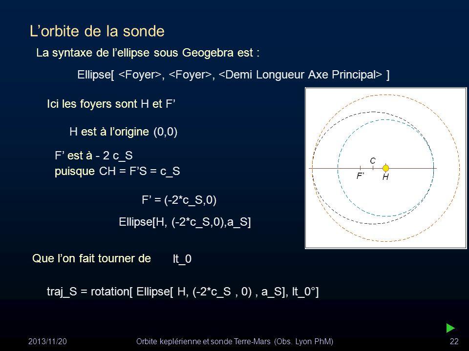 2013/11/20Orbite keplérienne et sonde Terre-Mars (Obs. Lyon PhM)22 Lorbite de la sonde La syntaxe de lellipse sous Geogebra est : Ici les foyers sont