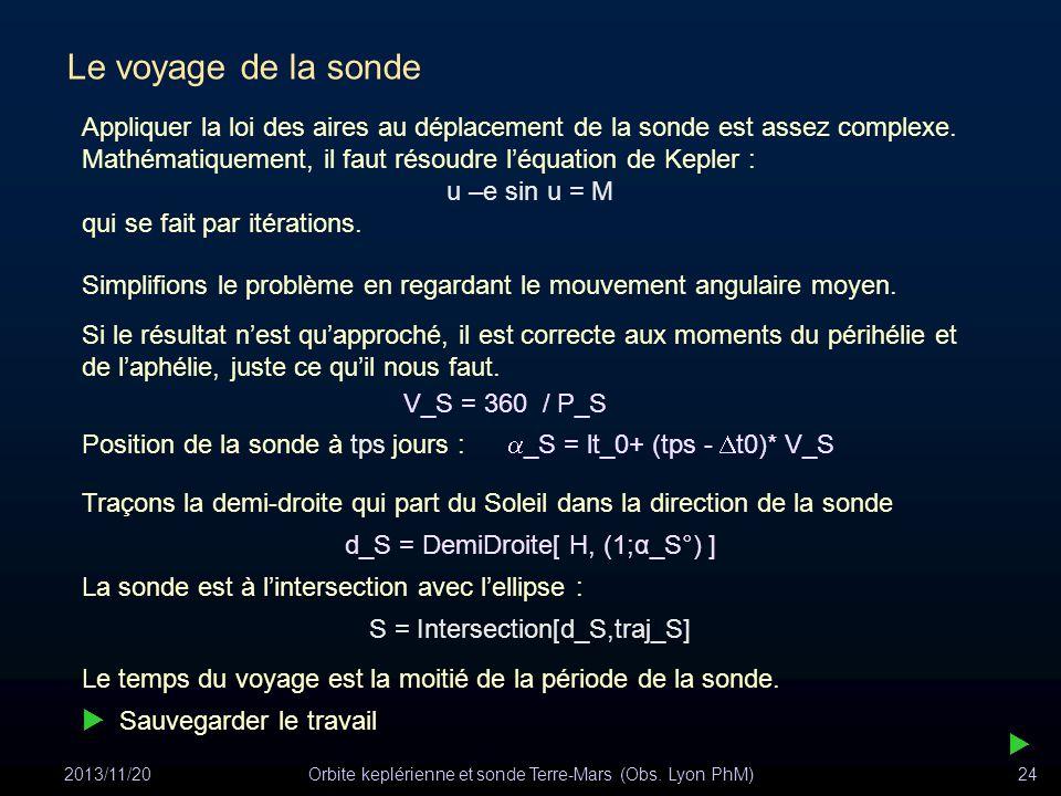 2013/11/20Orbite keplérienne et sonde Terre-Mars (Obs. Lyon PhM)24 Le voyage de la sonde Appliquer la loi des aires au déplacement de la sonde est ass