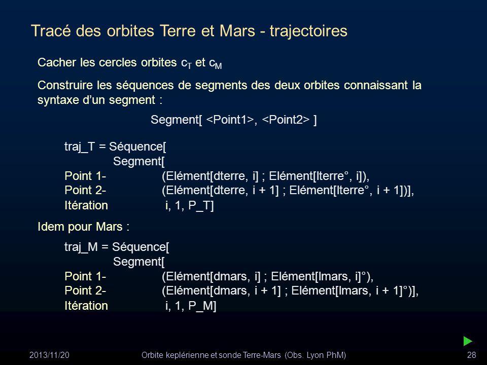 2013/11/20Orbite keplérienne et sonde Terre-Mars (Obs. Lyon PhM)28 Tracé des orbites Terre et Mars - trajectoires Cacher les cercles orbites c T et c