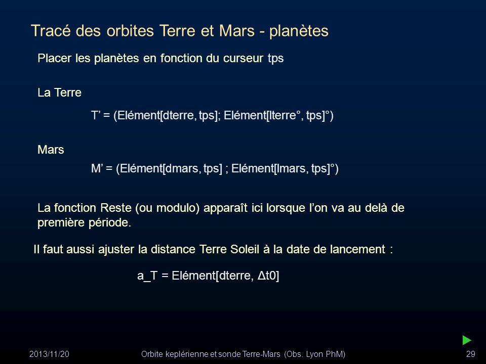 2013/11/20Orbite keplérienne et sonde Terre-Mars (Obs. Lyon PhM)29 Tracé des orbites Terre et Mars - planètes Placer les planètes en fonction du curse