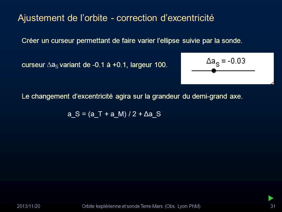 2013/11/20Orbite keplérienne et sonde Terre-Mars (Obs. Lyon PhM)31 Ajustement de lorbite - correction dexcentricité a_S = (a_T + a_M) / 2 + Δa_S Créer