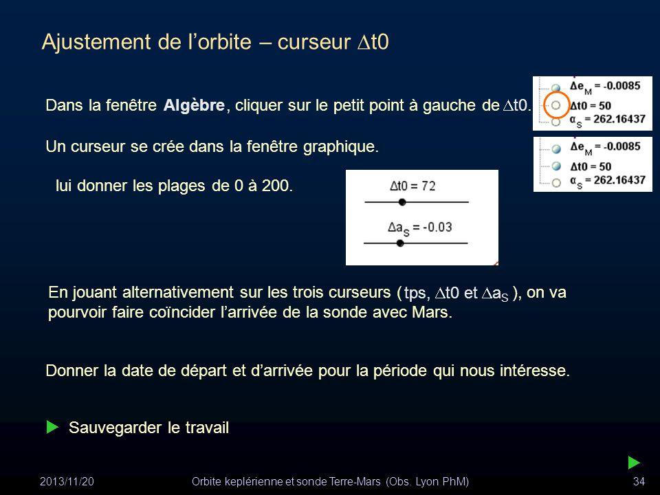 2013/11/20Orbite keplérienne et sonde Terre-Mars (Obs. Lyon PhM)34 Ajustement de lorbite – curseur t0 Dans la fenêtre, cliquer sur le petit point à ga