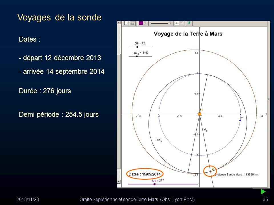 2013/11/20Orbite keplérienne et sonde Terre-Mars (Obs. Lyon PhM)35 Voyages de la sonde - départ 12 décembre 2013 - arrivée 14 septembre 2014 Dates : D
