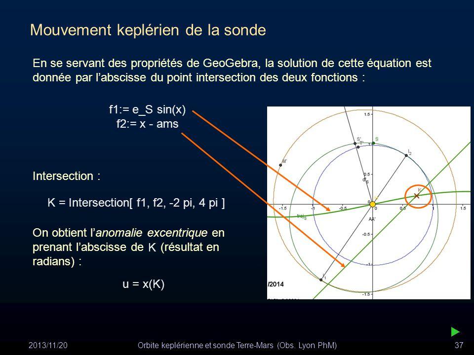 2013/11/20Orbite keplérienne et sonde Terre-Mars (Obs. Lyon PhM)37 Mouvement keplérien de la sonde En se servant des propriétés de GeoGebra, la soluti