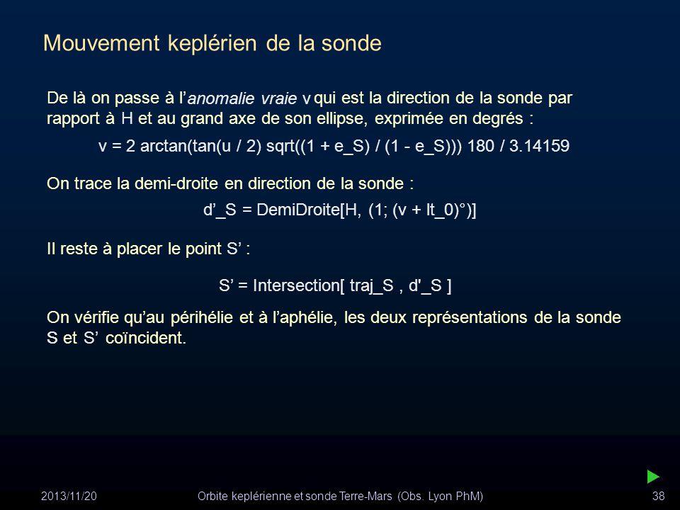 2013/11/20Orbite keplérienne et sonde Terre-Mars (Obs. Lyon PhM)38 Mouvement keplérien de la sonde v = 2 arctan(tan(u / 2) sqrt((1 + e_S) / (1 - e_S))