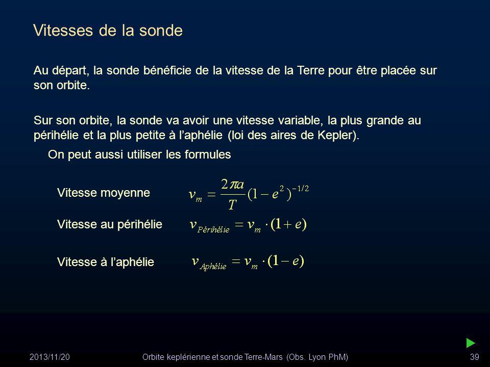 2013/11/20Orbite keplérienne et sonde Terre-Mars (Obs. Lyon PhM)39 Vitesses de la sonde On peut aussi utiliser les formules Vitesse moyenne Vitesse au