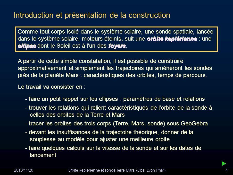 2013/11/20Orbite keplérienne et sonde Terre-Mars (Obs. Lyon PhM)4 A partir de cette simple constatation, il est possible de construire approximativeme