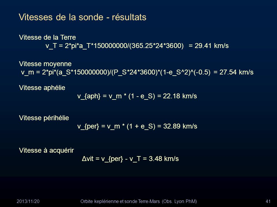 2013/11/20Orbite keplérienne et sonde Terre-Mars (Obs. Lyon PhM)41 Vitesses de la sonde - résultats Vitesse de la Terre v_T = 2*pi*a_T*150000000/(365.