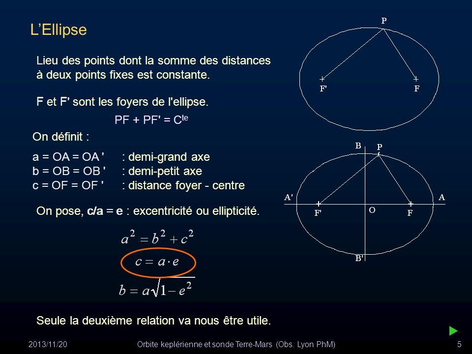 2013/11/20Orbite keplérienne et sonde Terre-Mars (Obs. Lyon PhM)5 LEllipse Lieu des points dont la somme des distances à deux points fixes est constan