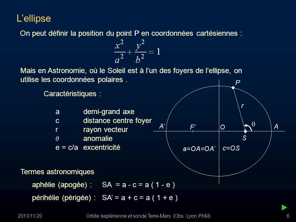 2013/11/20Orbite keplérienne et sonde Terre-Mars (Obs. Lyon PhM)6 a c r e = c/a Mais en Astronomie, où le Soleil est à lun des foyers de lellipse, on