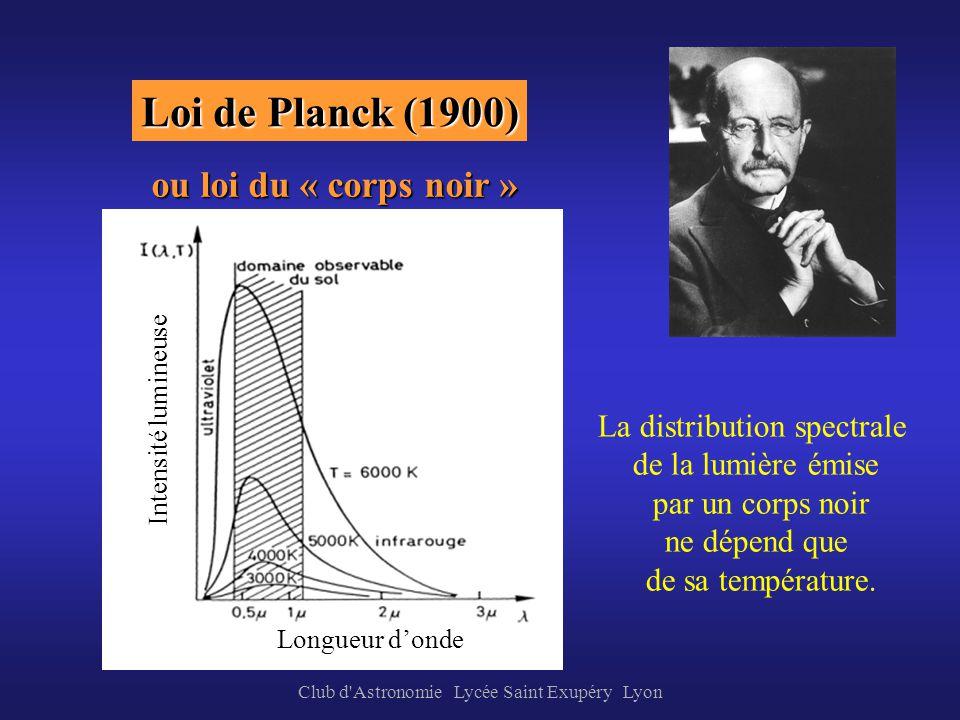 Club d'Astronomie Lycée Saint Exupéry Lyon La longueur donde max qui correspond au maximum de rayonnement émis par un corps noir, est inversement prop
