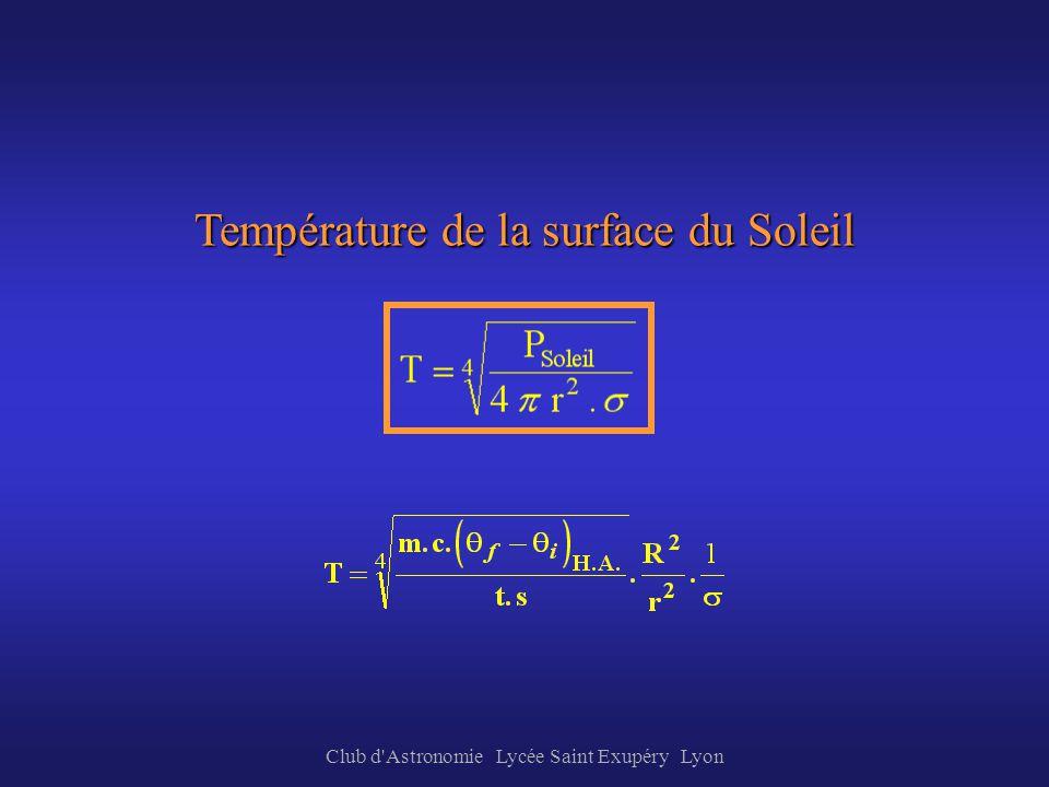 Club d'Astronomie Lycée Saint Exupéry Lyon Température superficielle du Soleil P Soleil = 4 r 2.. T 4 r = 6,960. 10 8 m Loi de Stefan appliquée au Sol